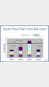 Takayuma Chart